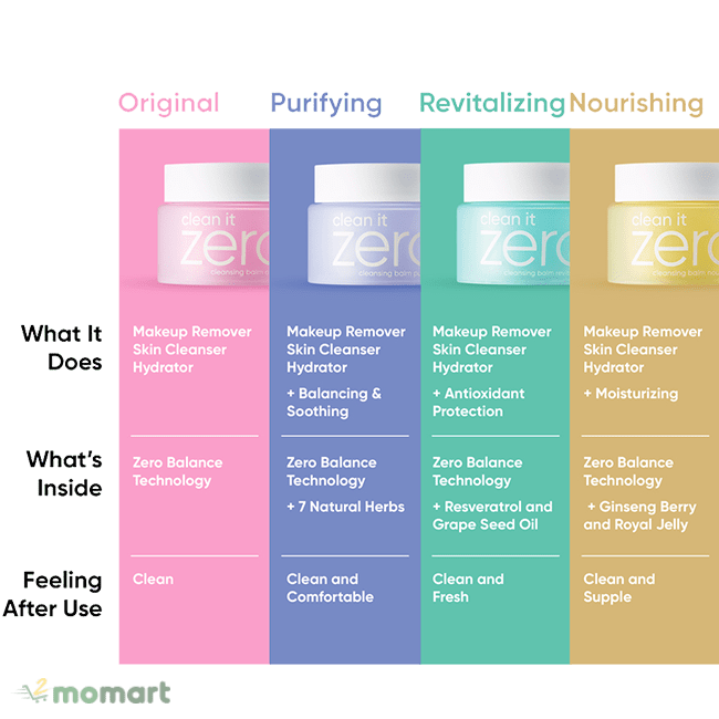 Các phiên bản của Clean It Zero Cleansing Balm